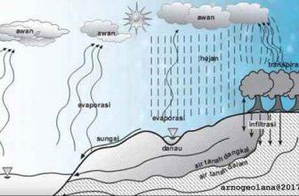 Jasa Geolistrik Air Tanah Jakarta Telp. 0811 99 666 22 – 0858 800 666 22